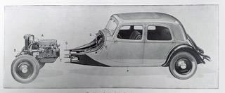 Citroen traction 7