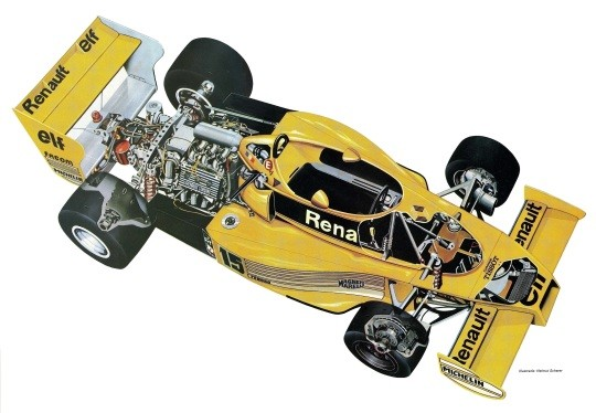 Renault RS01  -  RS01 77-79