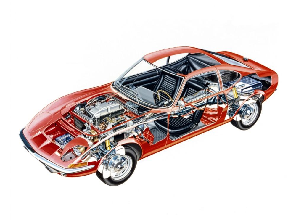 Écorché de l'Opel GT 1900